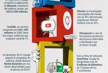 Mkt infografias / by Fátima Saz
