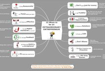 Mind Mapping Library / You want to design your corporate data ? contact us at: www.signos.fr (knowledge process) www.signos-communication (design graphic) / by Signos