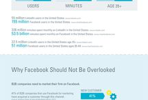 B2B Marketing Infographics / by Ralph Ruckman