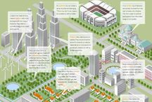 Livable City / by Destination Medical Center