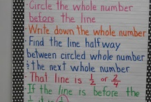 Math Anchor Charts / by Martha King