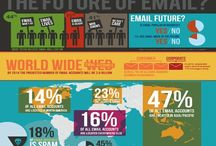 Email Marketing / by Lisa Simpkins