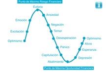 Conceptos Economía y Finanzas / Gráficos para aprender conceptos básicos sobre economía y finanzas / by Unience