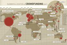 Crowdfunding Infographics / by Wujudkan