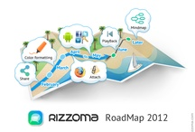 RoadMap history / by Rizzoma.com