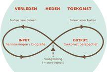 Loopbaanbegeleiding / by Mieke Haverkort