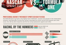 Infographics / by Winding Road Racing
