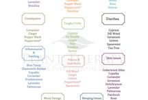 essential oils / by Angela Horvath