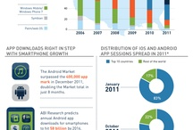 Mobile App Marketing Infographics / by Ralph Ruckman
