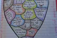 5th grade Literacy Ideas and Charts / by Cassandra Lane