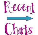 school charts / by Elaine Gallagher