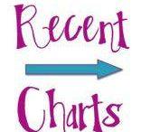 school charts / by Elaine Gallagher