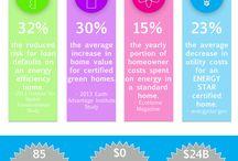 Energy Efficiency / by Arvest Bank