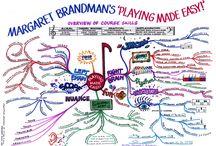 Margaret Brandman / Mind maps created by Margaret Brandman — http://www.margaretbrandman.com/ / by IQ Matrix