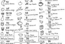 fitness/health / by Zarina Umarov