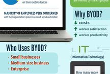 BYOD/Mobile Device Management / by Intelisys