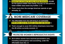 #INFOGRAPHIC / by brian e.