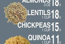 Healthy Recipes / by N-StyleID.com