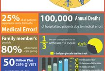 Healthcare Patients / by Patient Advocate For You