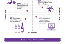 Valentine's Day infographic / Would you date your co-worker? / by Monster Työpaikat