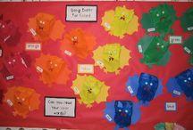 Teacher Ideas / by Stephanie Major