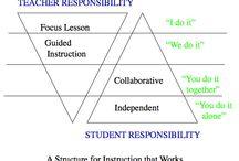 Gradual Release of Responsibility Model / by Sandra Lomas