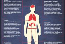 Men's Health / by Operation Live Well