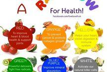 Healthy Eating / by Eileen Jeeva