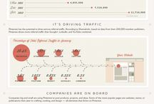 Infographics / Infographics are great, which is why we love to share them.  / by Social Media Pathways