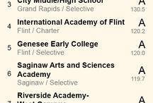 Top 10 High Schools / by Mackinac Center