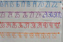 maths - display / by Roshan Patel