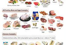low carb diets Adkins n others / by Crystal Freeman