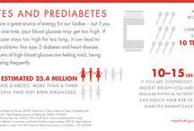 Heart Disease Risk Factors / by Blue Cross and Blue Shield of Louisiana