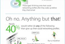 Interesting Graphics / most interesting infographics / by Miclee Thomas Br.