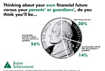 Money/Financial / by Toni Wilson