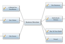 Mind Maps / Examples and templates of mind maps created with SmartDraw. / by SmartDraw