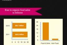 Momma Cuisine Infographics / Infographics created by Momma Cuisine / by Momma Cuisine