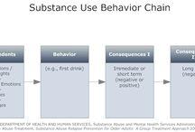 + Behavior Chains + / by Melissa K. Nicholson, LMSW