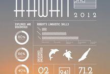 Infographic / by Dian Chu Huang