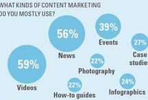 Content Marketing / by Hamsternaut :)