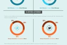 Infographics / by Desmond Gerritse