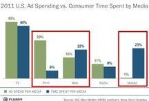 Media / by Margie Albert|Focus on Customer Success