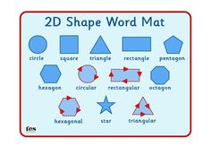 Simple 2d shape mat: clearly laid out mat with supportive vocabulary. Also available in a double sided, more comprehensive version