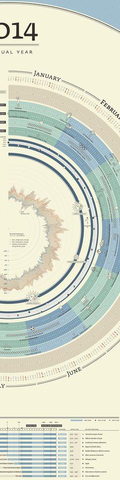 francesco roveta, data visual, visual year, 2014 calendar