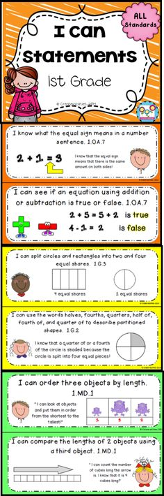 1st grade I Can Statements covering all the Common Core Standards. Operations and Algebraic Thinking, Measurement, Numbers in Base Ten and Geometry standards. $ #Icanstatements #commoncore #kidfriendly