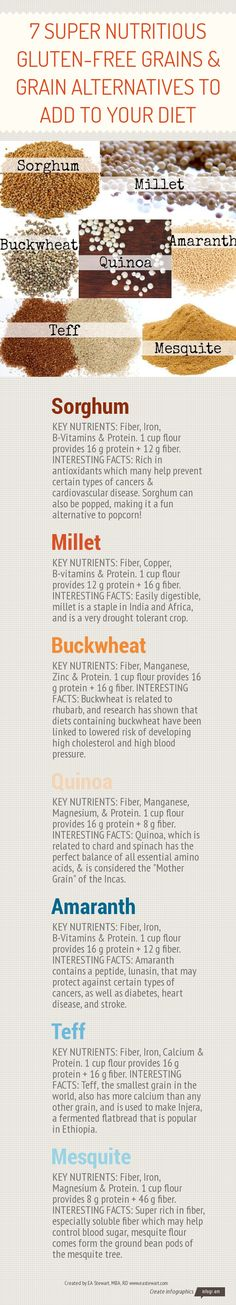 7 Super Nutritious Gluten-Free Grains and Grain Alternatives + Recipes featuring the Super 7: Sorghum, Teff, Millet, Quinoa, Buckwheat, Amaranth & Mesquite