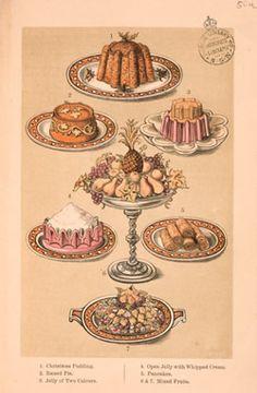 Vintage high tea poster | #Teaset #tea #teatime #teacups #te #teapot