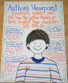 shared reading, point of view, school, art lessons, author studies, author viewpoint, anchor charts, authors purpose, teacher