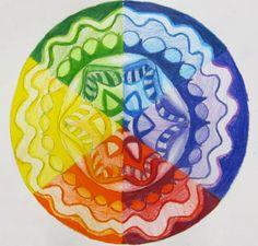 wheel project, color mandala, color wheels