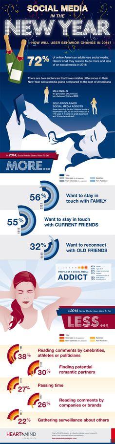 #SocialMedia nel 2014, ritorno alle relazioni [#Infografica]